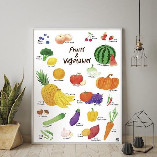 Fruits and Vegetables (Korean- English)