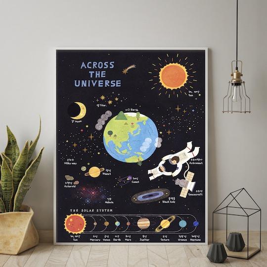 Across the Universe (Korean – English)